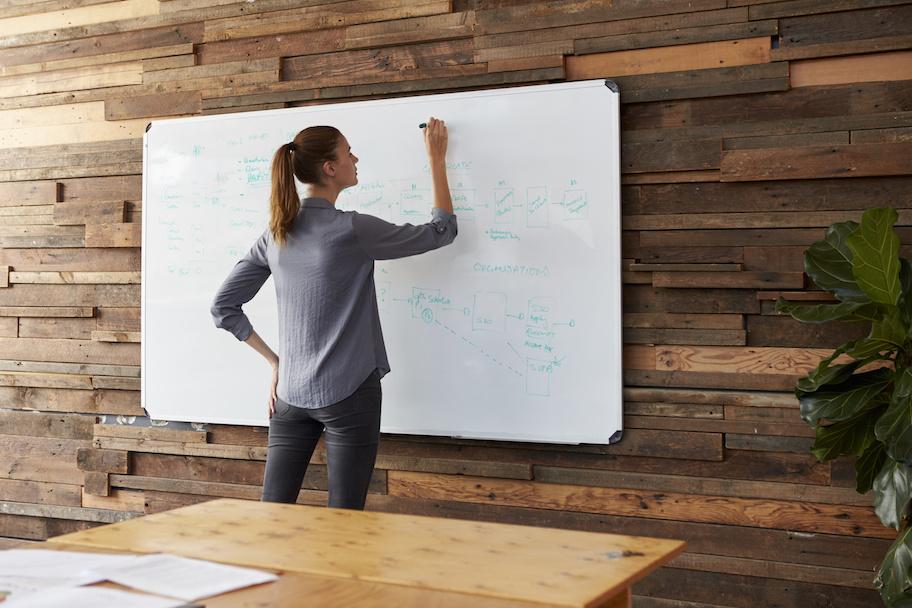 Tabla Magnetica Whiteboard