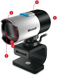 Descriere Camera Web, 1920 x 1080 pixeli, argintiu-negru, MICROSOFT LifeCam Studio Q2F-00018