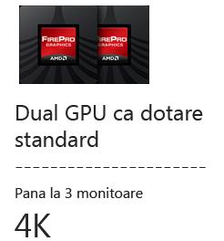 Descriere Apple Mac Pro Intel Xeon E5, 3.5GHz, Six-Core, 16GB, 256GB SSD, 2 x AMD FirePro D500, Layout INT