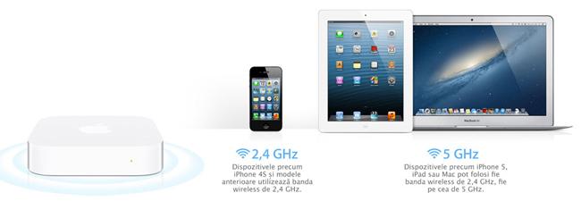 Descriere Router wireless APPLE Airport Express Base Station mc414Z/A, Dual-Band, LAN, WAN, USB, alb