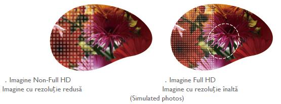 Descriere Videoproiector BENQ TH670, Full HD, 3D, 3000 lumeni, HDMI