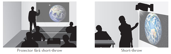 Descriere Videoproiector BENQ MX842UST, XGA, 3D, 3000 lumeni, HDMI
