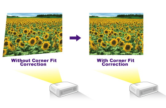 Descriere Videoproiector BENQ MW705, WXGA, 3D, 4000 lumeni, HDMI
