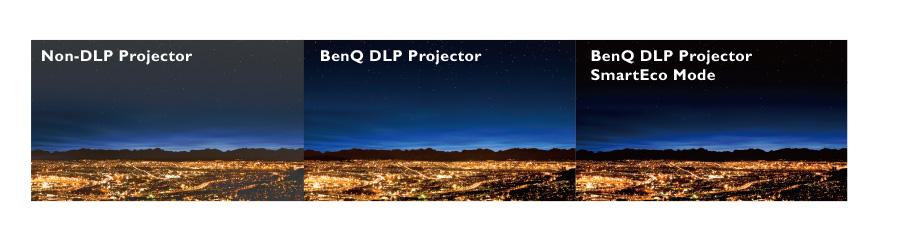 Descriere Videoproiector BENQ W2000, Full HD, 3D, 2000 lumeni, HDMI