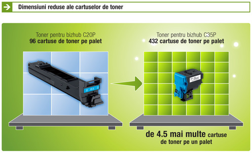 Descriere Toner, black, MINOLTA 1052/2010 MT-102B 8935-204B