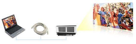 Descriere Videoproiector BENQ MW724, WXGA, 3D, 3700 lumeni, HDMI