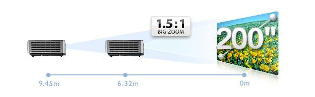Descriere Videoproiector BENQ SH915, WUXGA, 3D, 4000 lumeni, HDMI
