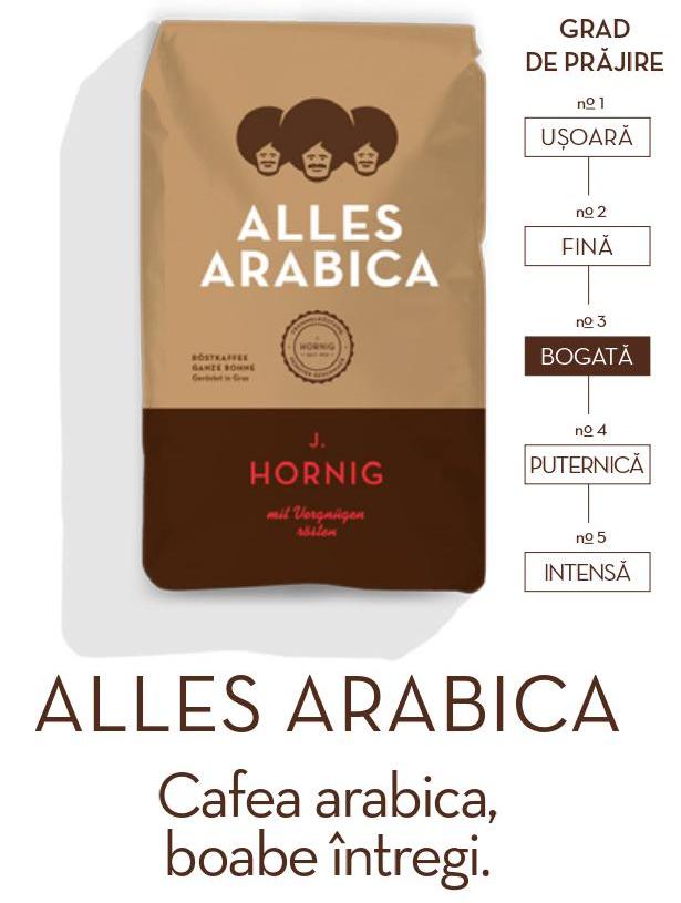 Descriere Cafea boabe, 500gr, J. HORNIG Alles Arabica