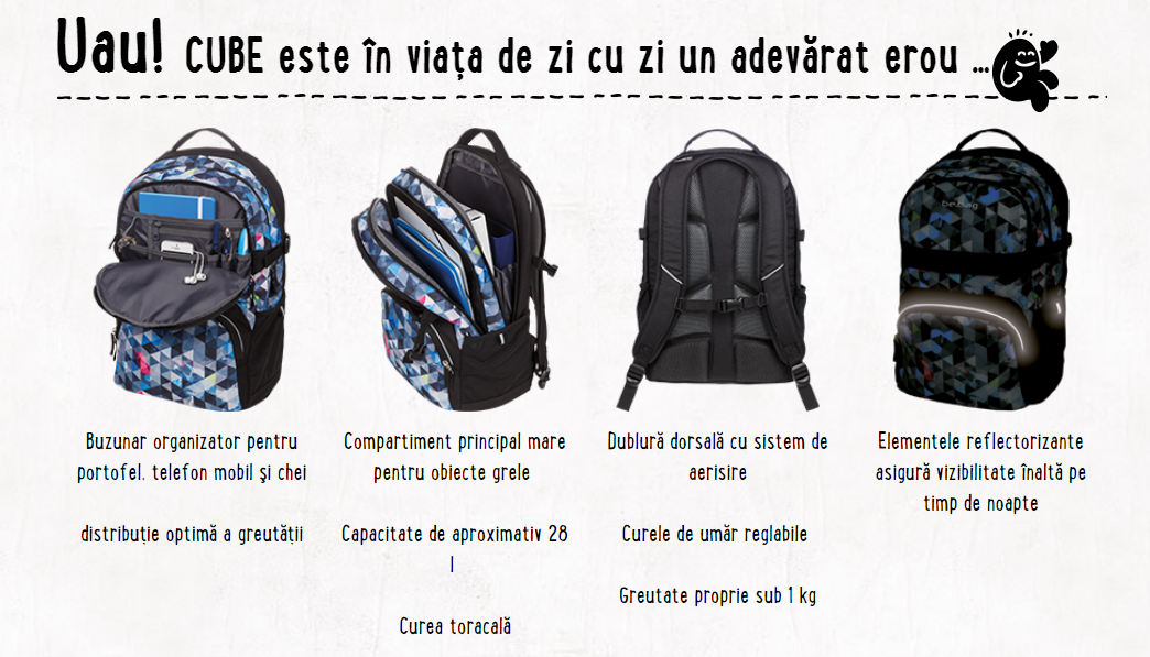 Descriere Rucsac ergonomic + penar tip etui, HERLITZ Be.Bag Cube Bundle Swing