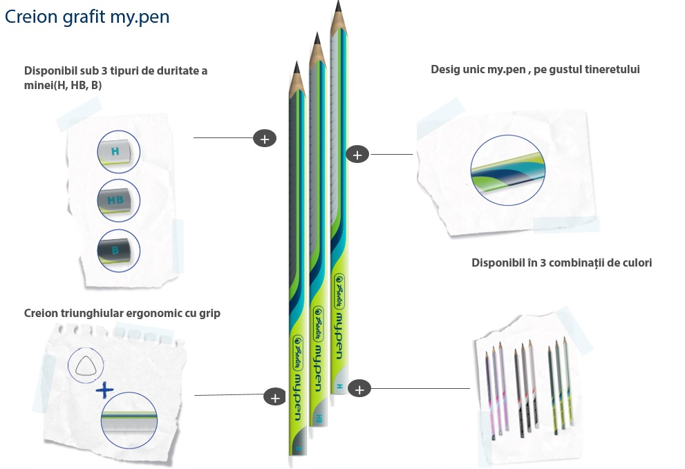 Descriere Creion cu mina grafit, H-B-HB, 3 buc./set, HERLITZ My.Pen