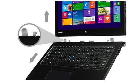 "Descriere Laptop 2in1 TOSHIBA Portege Z20t-B-10E Procesor Intel® Core™ M-5Y31 pana la 2.40 GHz, 12.5""FHD, IPS, Touch, 4GB, 128GB SSD, Win8.1 64-bit"
