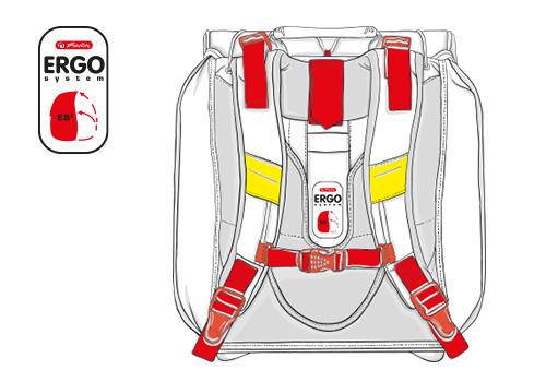 Descriere Ghiozdan ergonomic echipat, HERLITZ Flexi Plus Robot