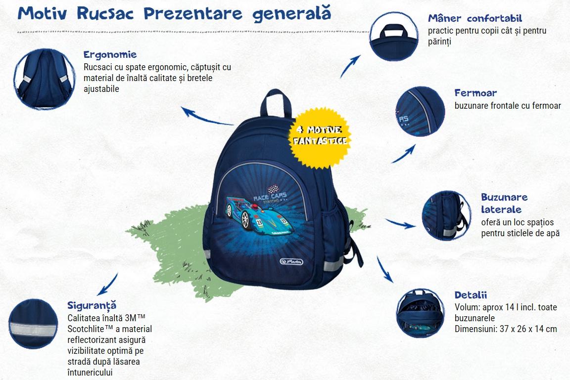Descriere Rucsac ergonomic, pentru scoala primara, HERLITZ Pink Butterfly