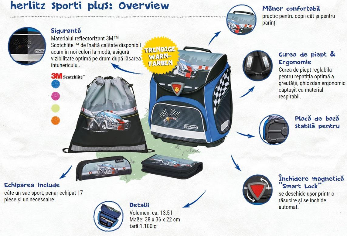 Descriere Ghiozdan ergonomic echipat, HERLITZ Sporti Plus Pirate