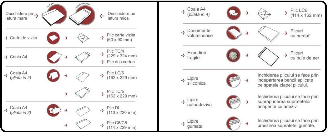 Descriere Plic DL (110 x 220mm), siliconic, alb, 80 g/mp, cu fereastra dreapta, 1000 buc./cutie, GPV