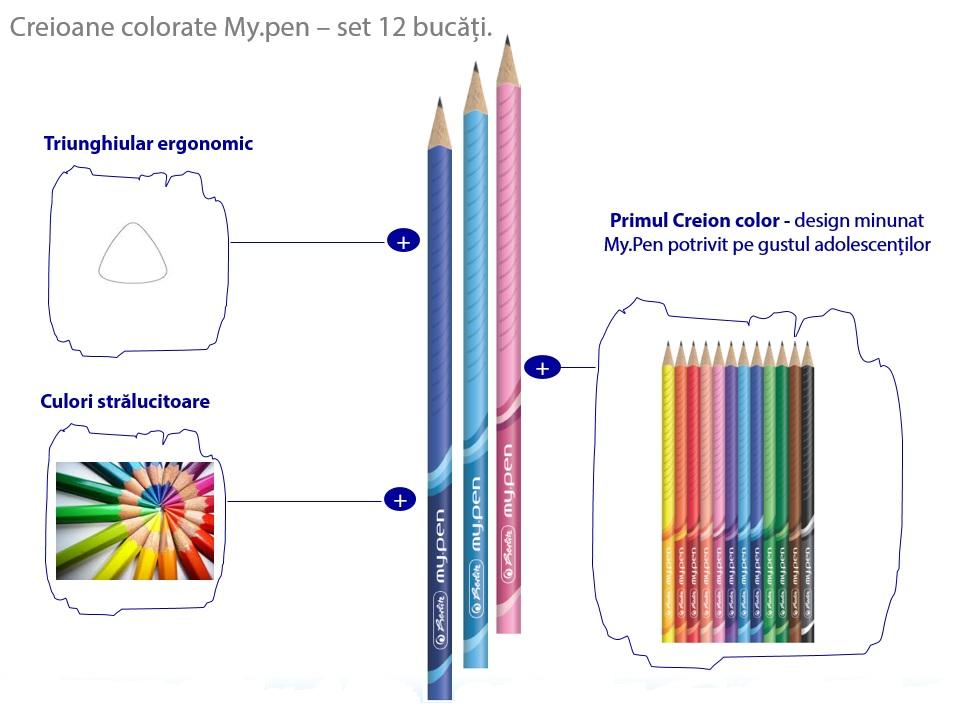Descriere Creioane colorate, 1/1, 12 bucati/set, HERLITZ My.Pen