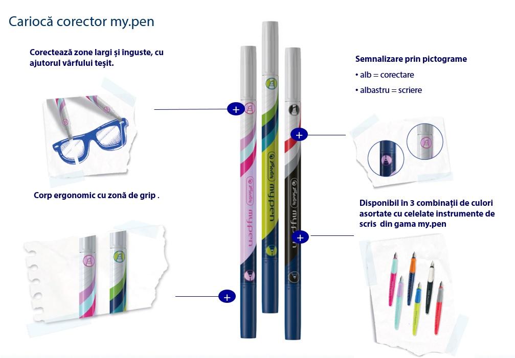 Descriere Creion corector, HERLITZ my.pen